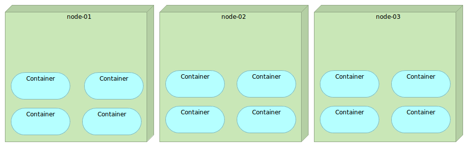 Microservices lifecycle for Consul vs etcd